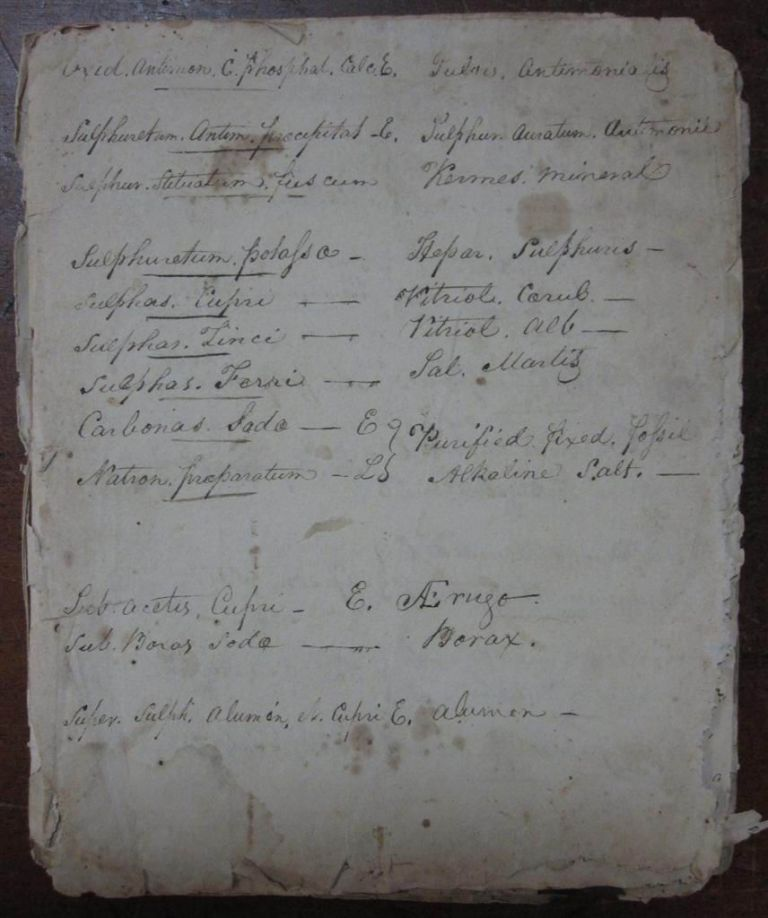 Handwritten Booklet of 19th-Century Traditional Remedy Recipes. FOLK REMEDIES.