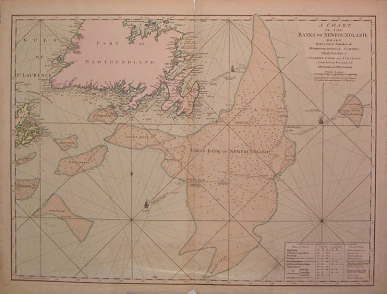 A Chart of the Banks of Newfoundland, drawn from a Great Number of Hydrographical Surveys, Chiefly from those of Chabert, Cook and Fleurieu, Connected and Ascertained by Astronimical Observations. Thomas JEFFERYS.