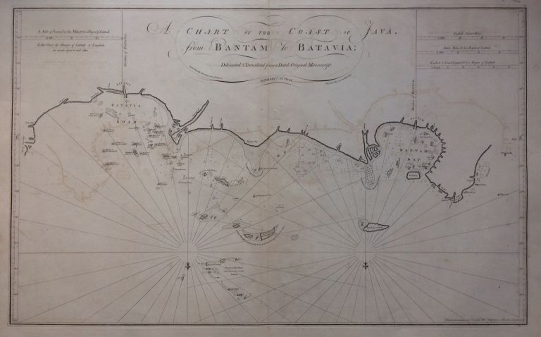 A Chart of the Coast of Java from Bantam to Batavia. Henry GREGORY.