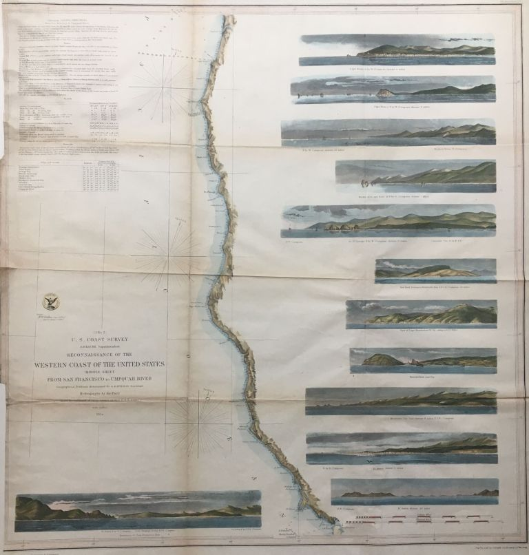 Reconnaissance of the Western Coast of the United States Middle Sheet from San Francisco to Umpquah River. A. D. BACHE.