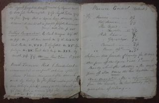 Handwritten Booklet of 19th-Century Traditional Remedy Recipes