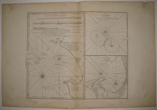 A Chart of the West Coast of Sumatra from Old Bencoolen to Buffaloe Point containing the Road of...