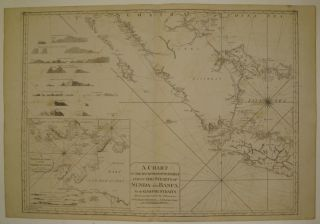 A Chart of the South Part of Sumatra and of the Straits of Sunda and Banca with Gaspar Straits....
