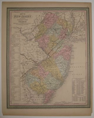 Map of New Jersey reduced from T. Gordon's Map. COWPERTHWAIT THOMAS, CO