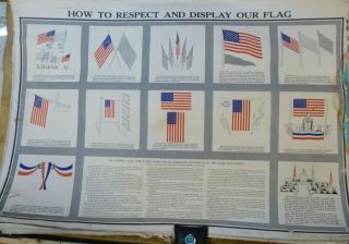 How To Respect And Display Our Flag. Donald G. BOUMA