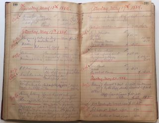Outstanding and historically important ledger book. TERRITORY OF MONTANA