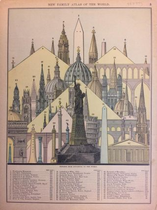 Notable High Buildings of the World; (verso) Flags of the World. RAND MCNALLY, CO